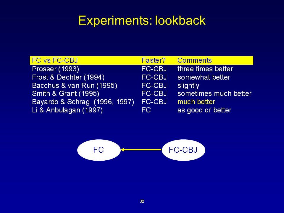32 Experiments: lookback FC-CBJFC