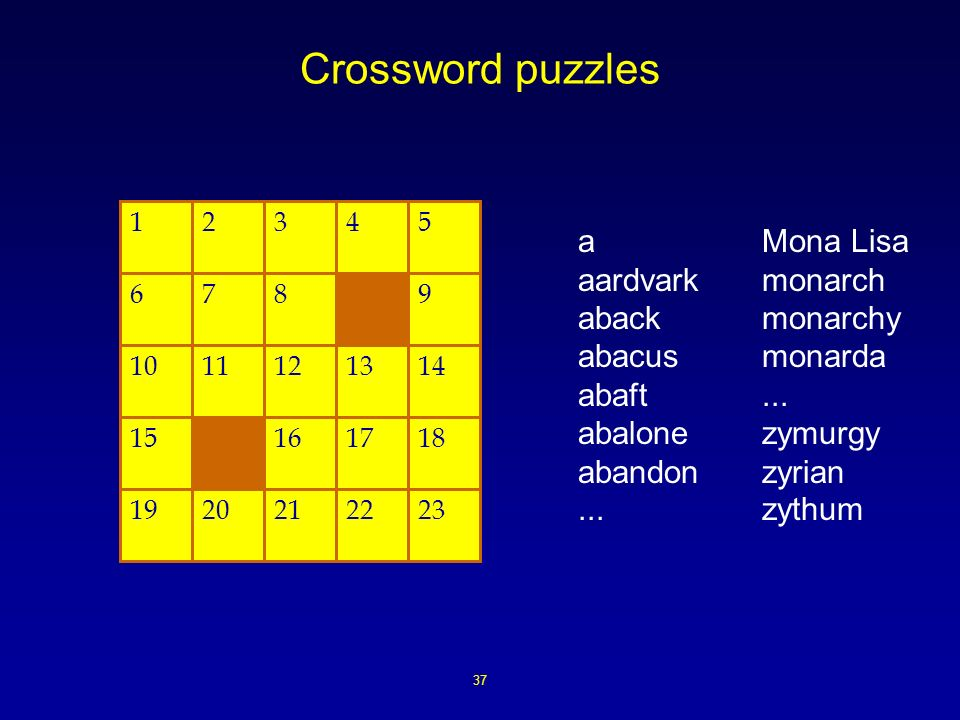 37 Crossword puzzles 123 6 4 7 5 8 10 9 20 11 22 12 21 13 17 14 181615 2319 a aardvark aback abacus abaft abalone abandon...
