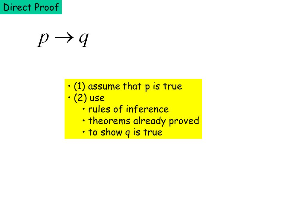 Direct Proof (1) assume that p is true (2) use rules of inference theorems already proved to show q is true