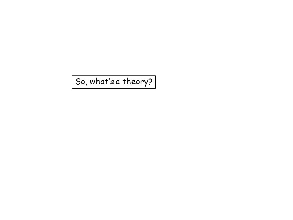 So, whats a theory?