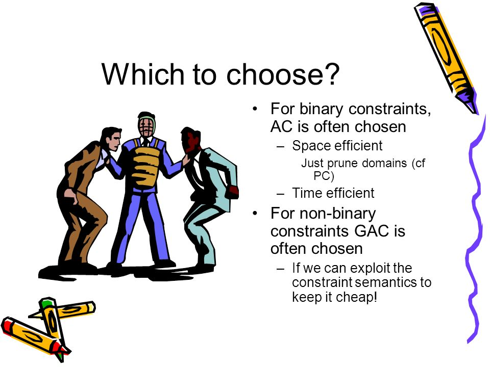 Which to choose? For binary constraints, AC is often chosen –Space efficient Just prune domains (cf PC) –Time efficient For non-binary constraints GAC
