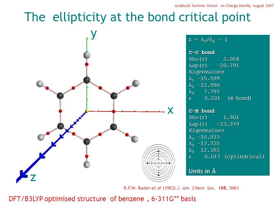 The ellipticity at the bond critical point Jyväskylä Summer School on Charge Density August 2007 = 1 / 2 – 1 = 1 / 2 – 1 C-C bond Rho(r) 2.084 Lap(r)-