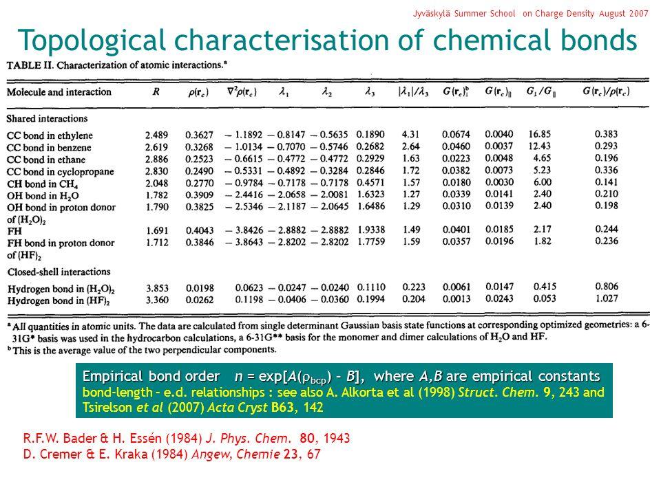 Topological characterisation of chemical bonds Jyväskylä Summer School on Charge Density August 2007 R.F.W. Bader & H. Essén (1984) J. Phys. Chem. 80,