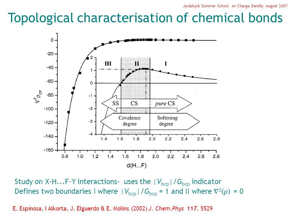 Topological characterisation of chemical bonds Jyväskylä Summer School on Charge Density August 2007 E. Espinosa, I Alkorta, J. Elguerdo & E. Molins (