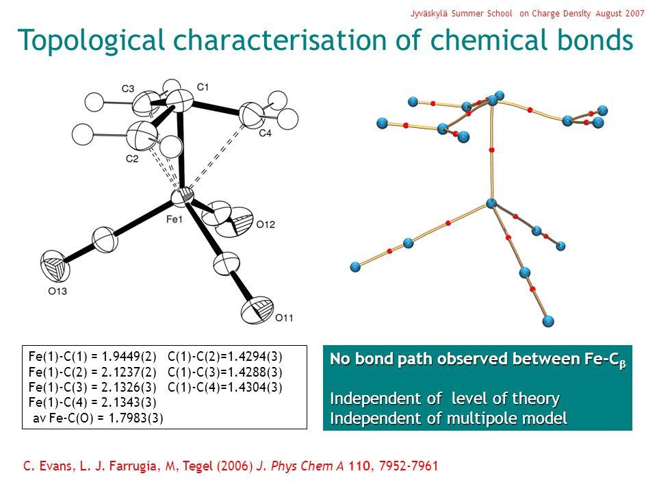 Topological characterisation of chemical bonds Jyväskylä Summer School on Charge Density August 2007 C. Evans, L. J. Farrugia, M, Tegel (2006) J. Phys