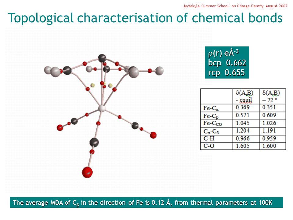 Topological characterisation of chemical bonds Jyväskylä Summer School on Charge Density August 2007 (r) eÅ -3 (r) eÅ -3 bcp 0.662 rcp 0.655 The avera