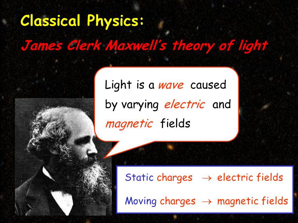 Classical Physics: James Clerk Maxwells theory of light Light is a wave caused by varying electric and magnetic fields Static charges electric fields Moving charges magnetic fields