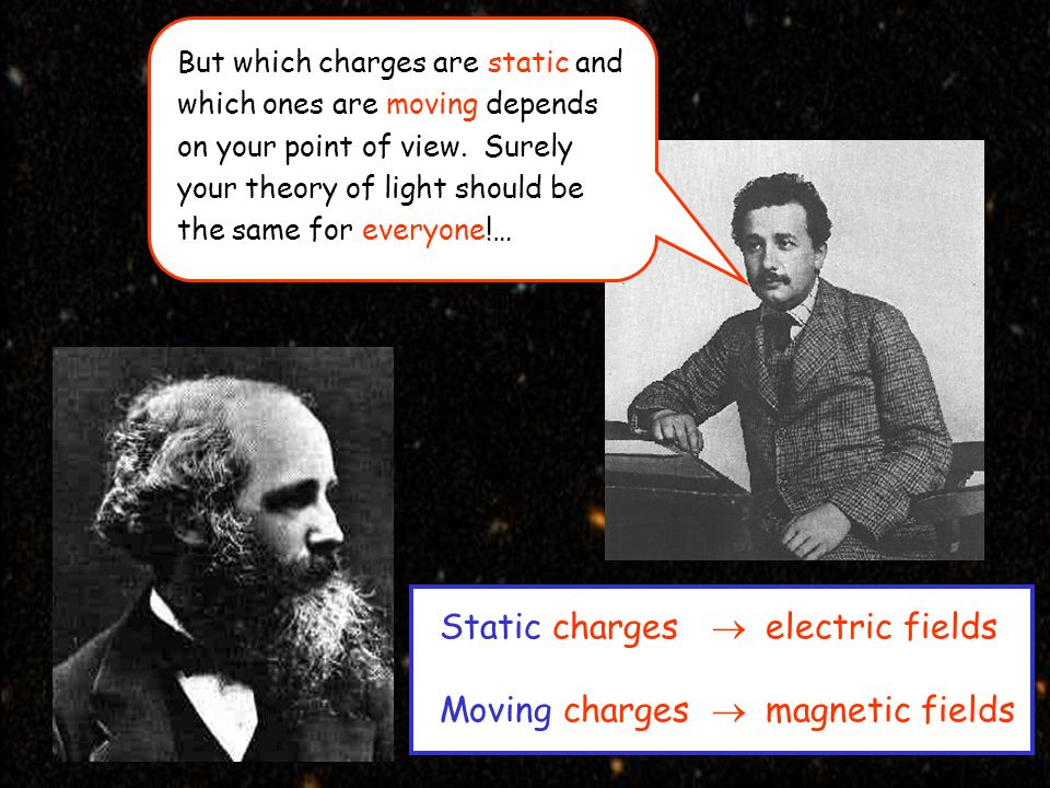 Static charges electric fields Moving charges magnetic fields But which charges are static and which ones are moving depends on your point of view.
