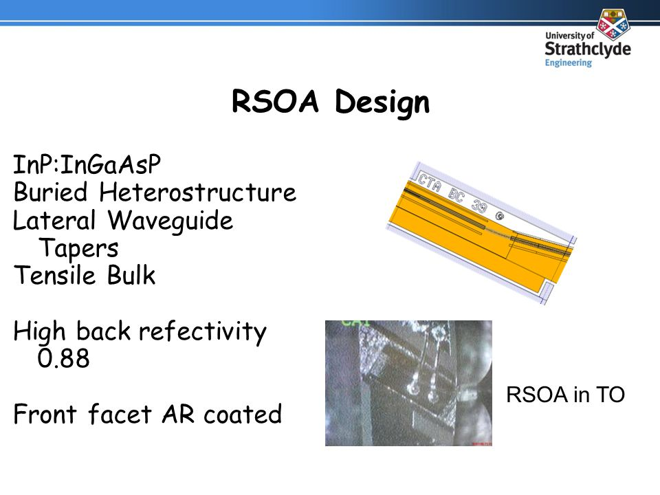 RSOA Design InP:InGaAsP Buried Heterostructure Lateral Waveguide Tapers Tensile Bulk High back refectivity 0.88 Front facet AR coated RSOA in TO