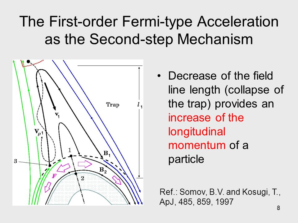 8 The First-order Fermi-type Acceleration as the Second-step Mechanism Decrease of the field line length (collapse of the trap) provides an increase of the longitudinal momentum of a particle Ref.: Somov, B.V.