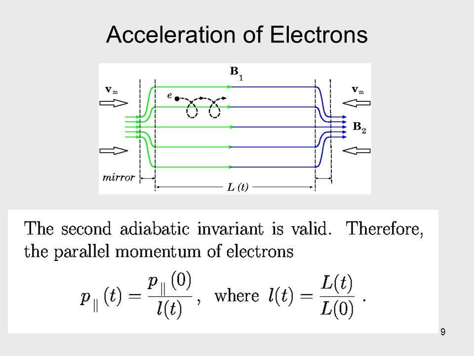 9 Acceleration of Electrons