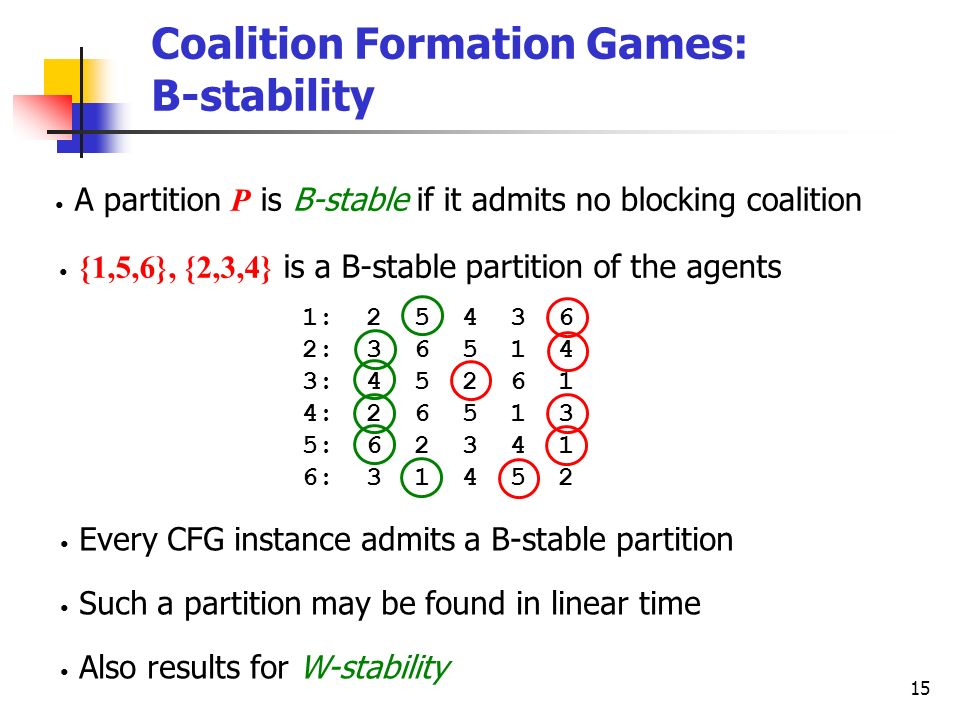 15 A partition P is B-stable if it admits no blocking coalition 1: 2 5 4 3 6 2: 3 6 5 1 4 3: 4 5 2 6 1 4: 2 6 5 1 3 5: 6 2 3 4 1 6: 3 1 4 5 2 Coalitio