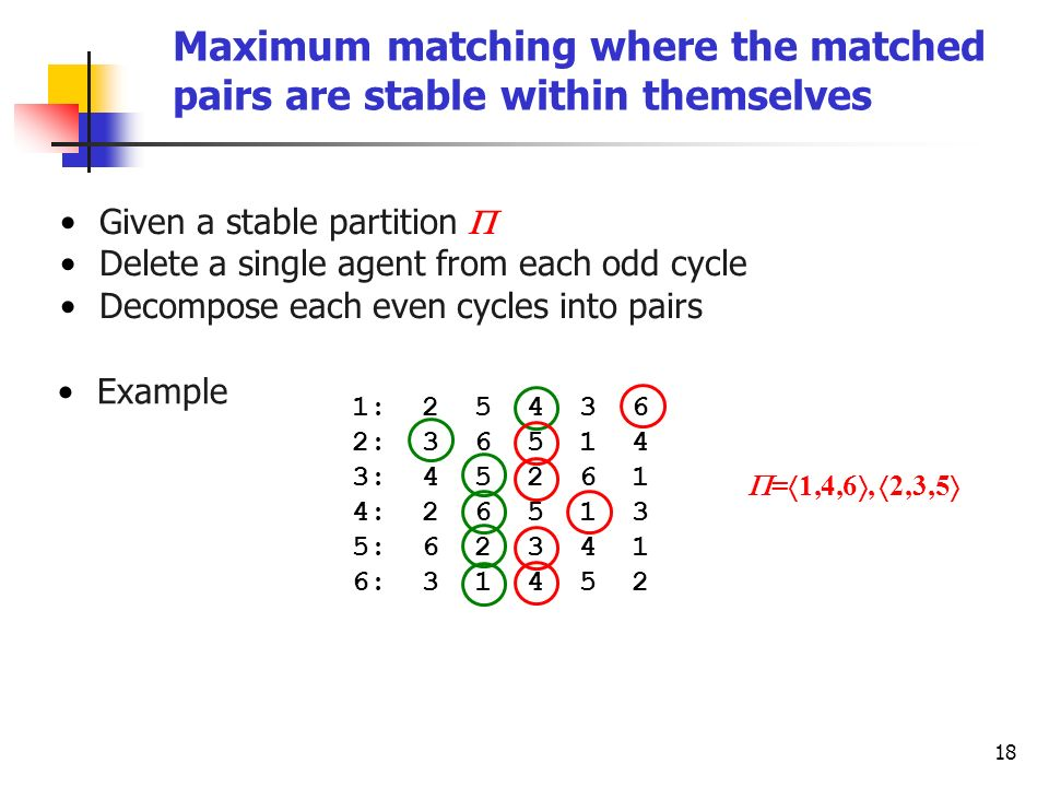 18 Given a stable partition Delete a single agent from each odd cycle Decompose each even cycles into pairs Maximum matching where the matched pairs a
