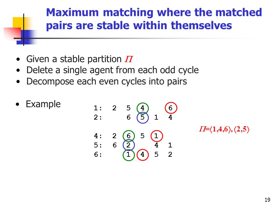 19 Given a stable partition Delete a single agent from each odd cycle Decompose each even cycles into pairs Maximum matching where the matched pairs a