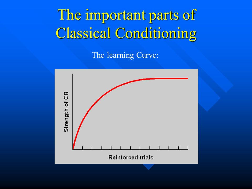 The important parts of Classical Conditioning The learning Curve: