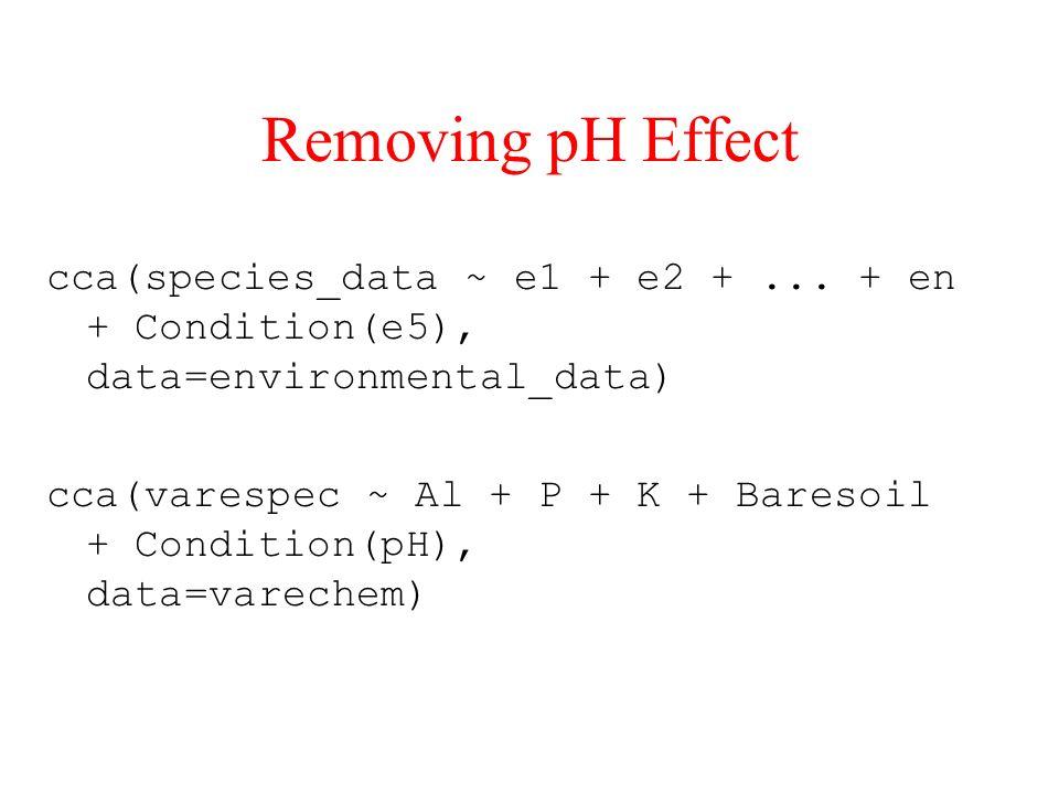 Removing pH Effect cca(species_data ~ e1 + e2 +...