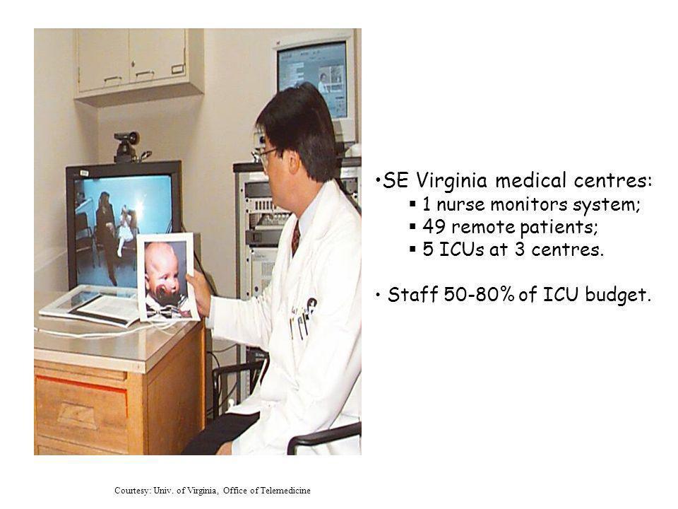 Courtesy: Univ. of Virginia, Office of Telemedicine SE Virginia medical centres: 1 nurse monitors system; 49 remote patients; 5 ICUs at 3 centres. Sta