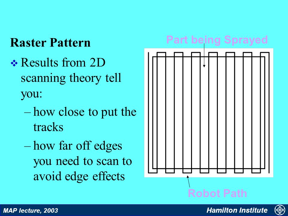 44 MAP lecture, 2003 Hamilton Institute Raster Pattern v Results from 2D scanning theory tell you: –how close to put the tracks –how far off edges you need to scan to avoid edge effects Robot Path Part being Sprayed