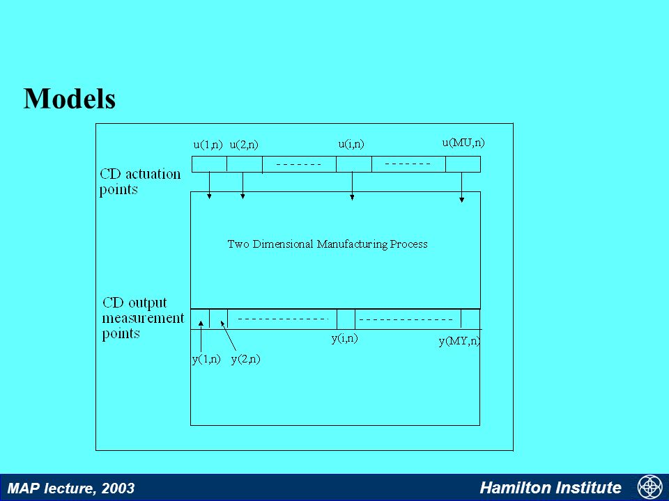 40 MAP lecture, 2003 Hamilton Institute Tuning: just right!!.