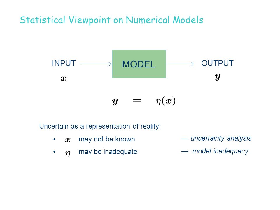 Statistical Viewpoint on Numerical Models MODEL INPUTOUTPUT Uncertain as a representation of reality: may not be known may be inadequate uncertainty a