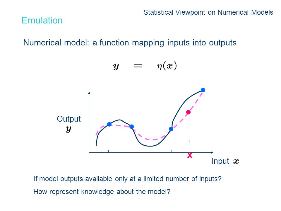 Numerical model: a function mapping inputs into outputs Output Input x If model outputs available only at a limited number of inputs? How represent kn