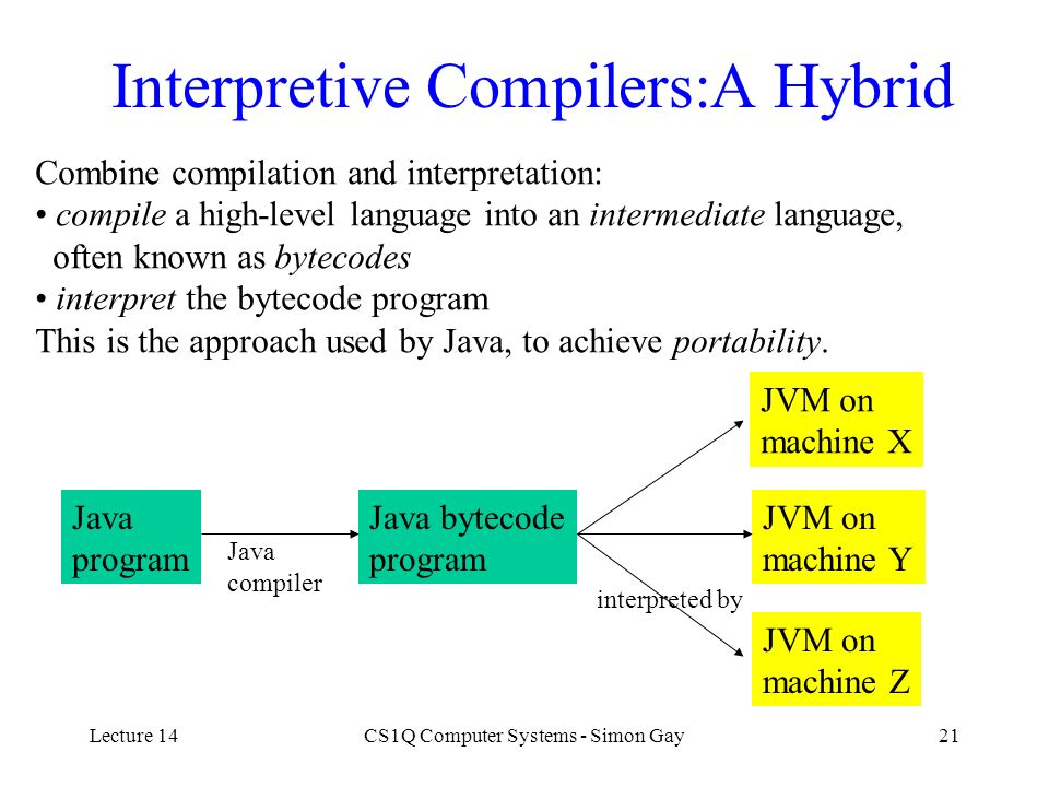 Lecture 14CS1Q Computer Systems - Simon Gay21 Interpretive Compilers:A Hybrid Combine compilation and interpretation: compile a high-level language in