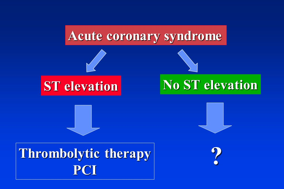 Acute coronary syndrome No ST elevation ST elevation Thrombolytic therapy PCI ?