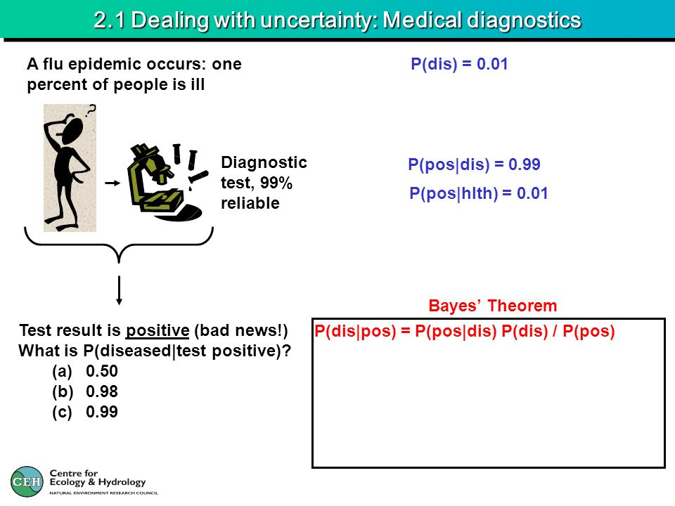 2.1 Dealing with uncertainty: Medical diagnostics A flu epidemic occurs: one percent of people is ill Diagnostic test, 99% reliable Test result is positive (bad news!) What is P(diseased|test positive).