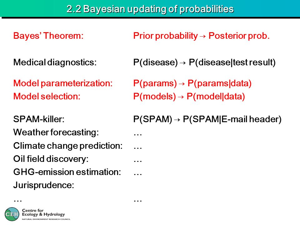 2.2 Bayesian updating of probabilities Model parameterization:P(params) P(params|data) Model selection:P(models) P(model|data) SPAM-killer:P(SPAM) P(SPAM|E-mail header) Weather forecasting:… Climate change prediction:… Oil field discovery:… GHG-emission estimation:… Jurisprudence:… Bayes Theorem:Prior probability Posterior prob.