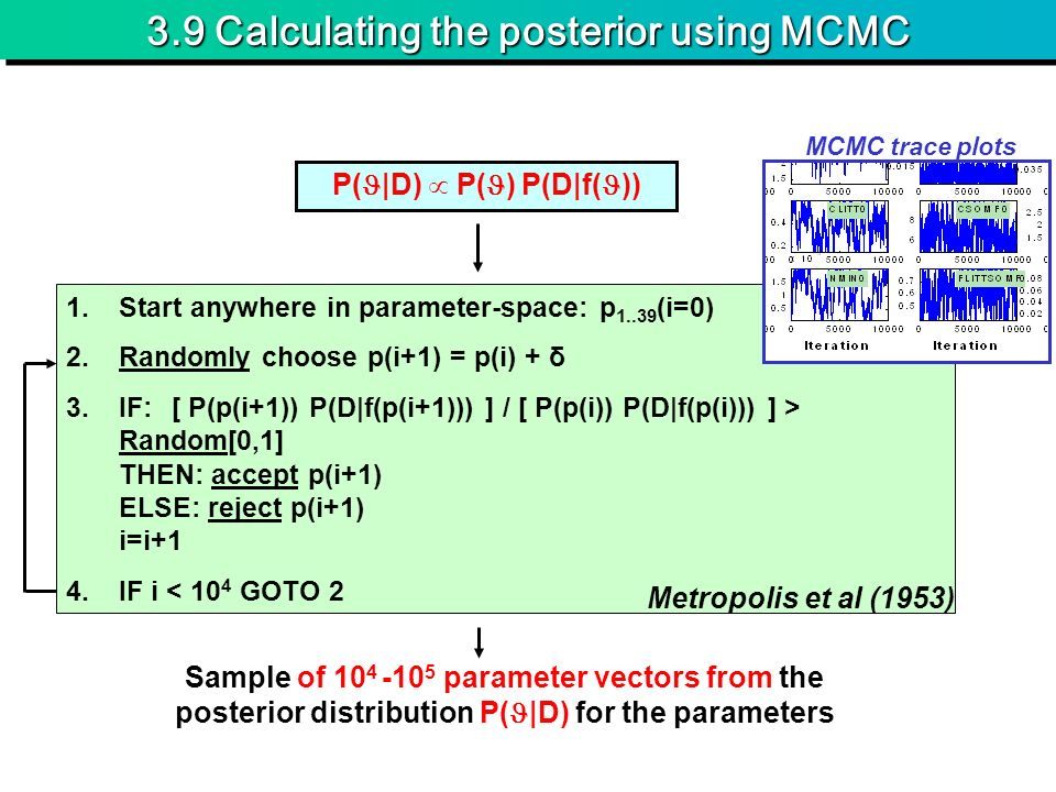 3.9 Calculating the posterior using MCMC Sample of 10 4 -10 5 parameter vectors from the posterior distribution P( |D) for the parameters P( |D) P( ) P(D|f( )) 1.Start anywhere in parameter-space: p 1..39 (i=0) 2.Randomly choose p(i+1) = p(i) + δ 3.IF:[ P(p(i+1)) P(D|f(p(i+1))) ] / [ P(p(i)) P(D|f(p(i))) ] > Random[0,1] THEN: accept p(i+1) ELSE: reject p(i+1) i=i+1 4.IF i < 10 4 GOTO 2 Metropolis et al (1953) MCMC trace plots
