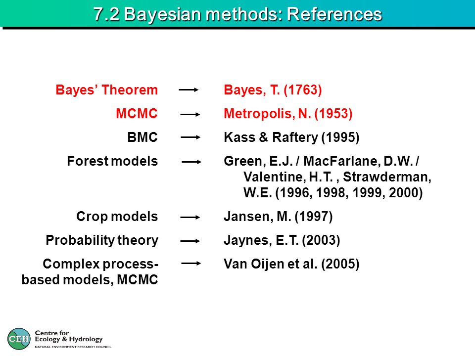 7.2 Bayesian methods: References Bayes, T. (1763) Metropolis, N.