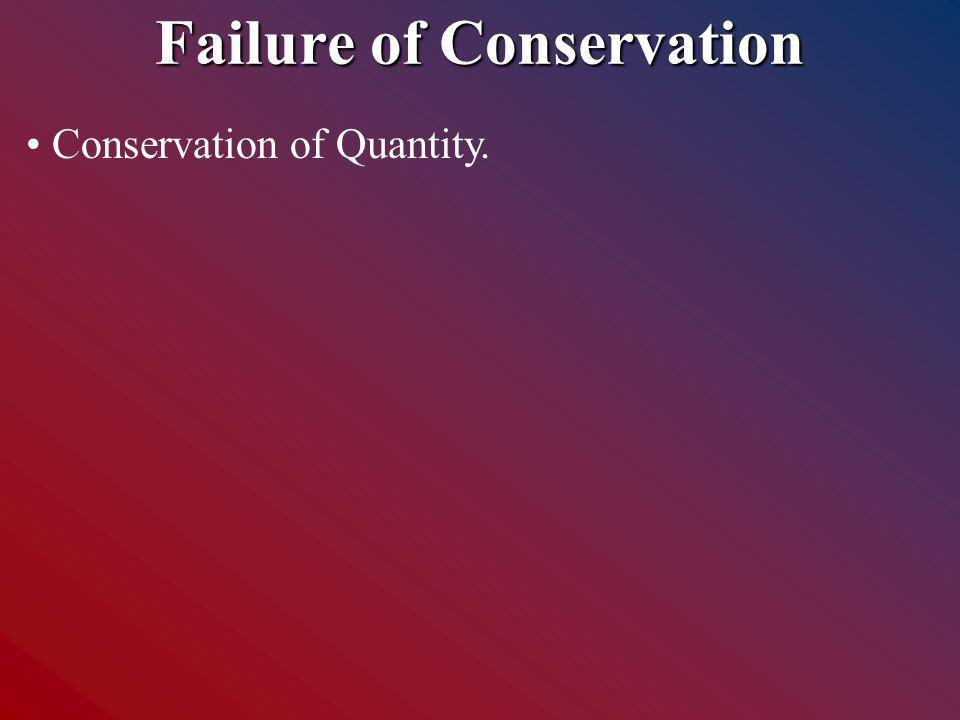 Failure of Conservation Conservation of Quantity.