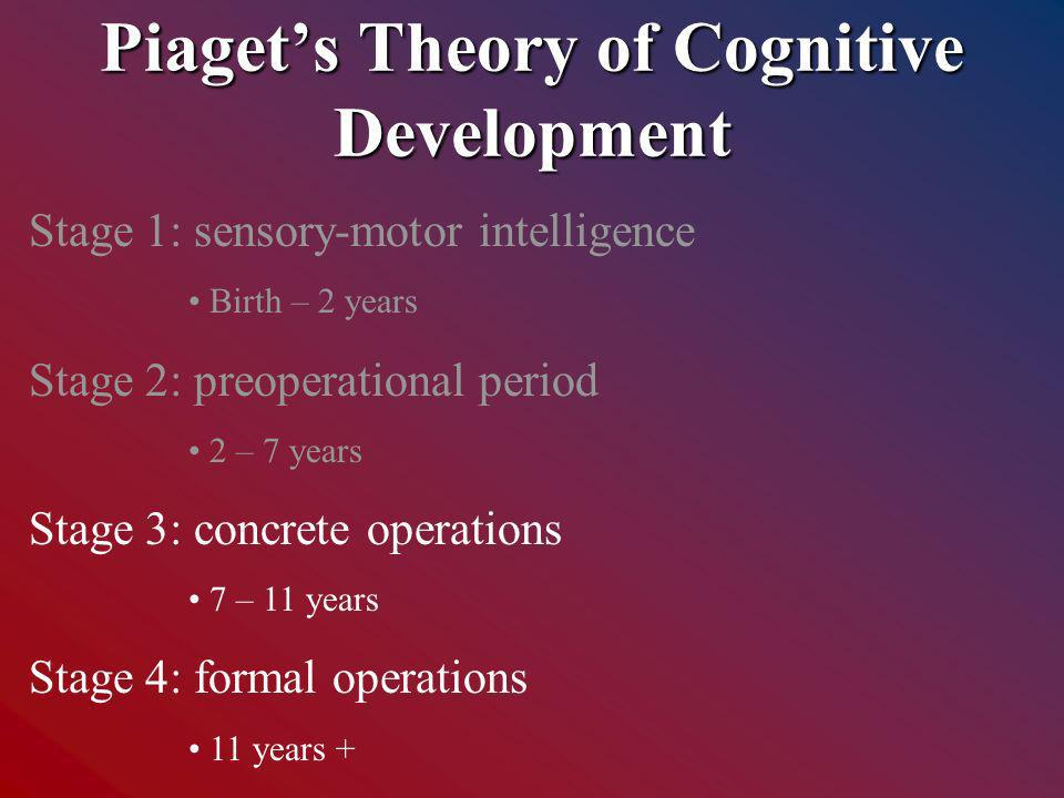 Piagets Theory of Cognitive Development Stage 1: sensory-motor intelligence Birth – 2 years Stage 2: preoperational period 2 – 7 years Stage 3: concrete operations 7 – 11 years Stage 4: formal operations 11 years +