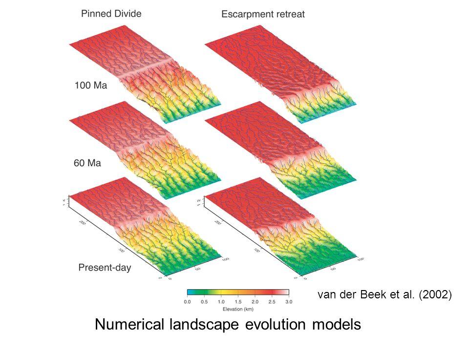 Numerical landscape evolution models van der Beek et al. (2002)