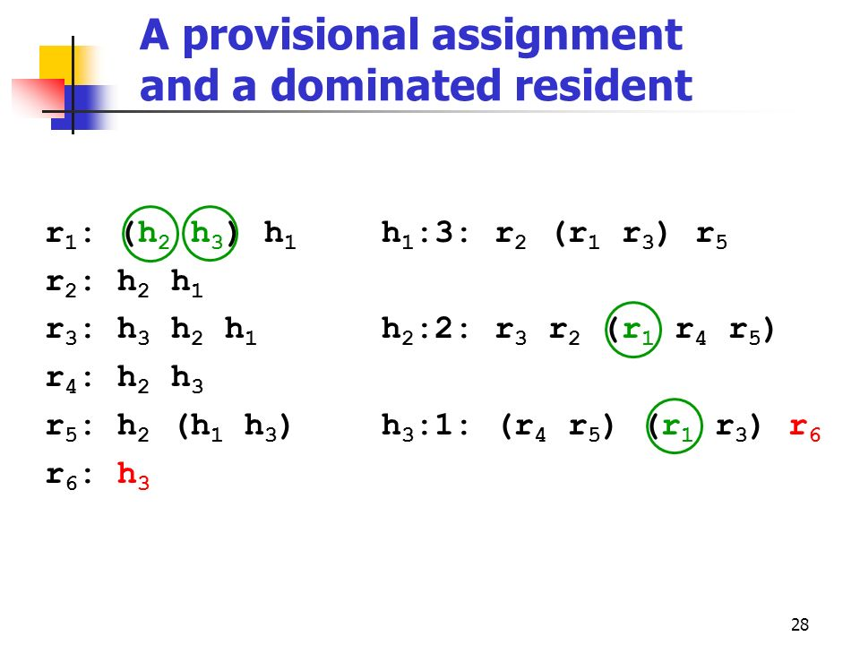 28 A provisional assignment and a dominated resident r 1 : (h 2 h 3 ) h 1 r 2 : h 2 h 1 r 3 : h 3 h 2 h 1 r 4 : h 2 h 3 r 5 : h 2 (h 1 h 3 ) r 6 : h 3
