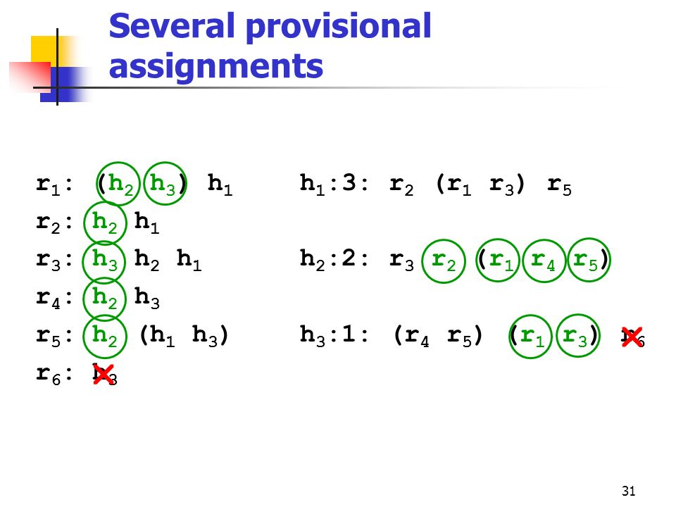 31 Several provisional assignments r 1 : (h 2 h 3 ) h 1 r 2 : h 2 h 1 r 3 : h 3 h 2 h 1 r 4 : h 2 h 3 r 5 : h 2 (h 1 h 3 ) r 6 : h 3 h 1 :3: r 2 (r 1