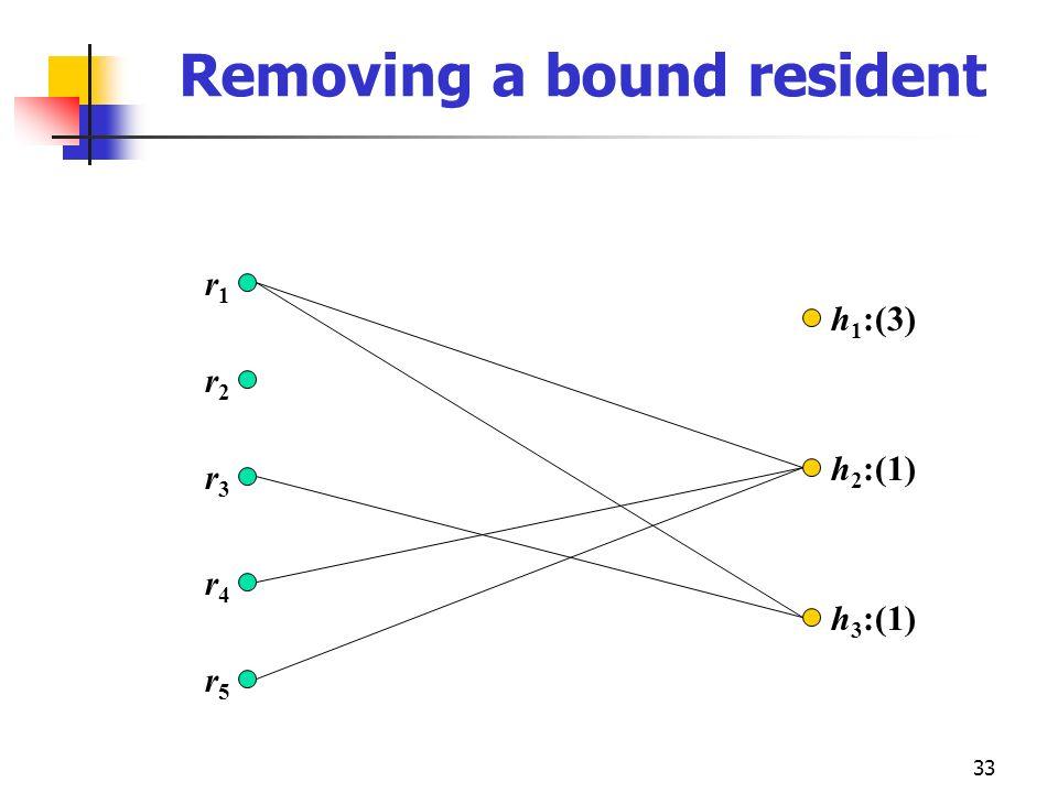 33 Removing a bound resident r2r2 r3r3 r4r4 r5r5 r1r1 h 1 :(3) h 2 :(1) h 3 :(1)