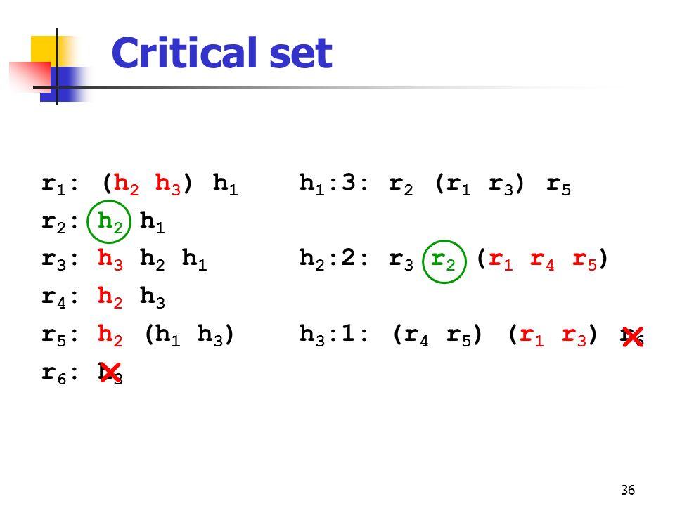 36 Critical set r 1 : (h 2 h 3 ) h 1 r 2 : h 2 h 1 r 3 : h 3 h 2 h 1 r 4 : h 2 h 3 r 5 : h 2 (h 1 h 3 ) r 6 : h 3 h 1 :3: r 2 (r 1 r 3 ) r 5 h 2 :2: r