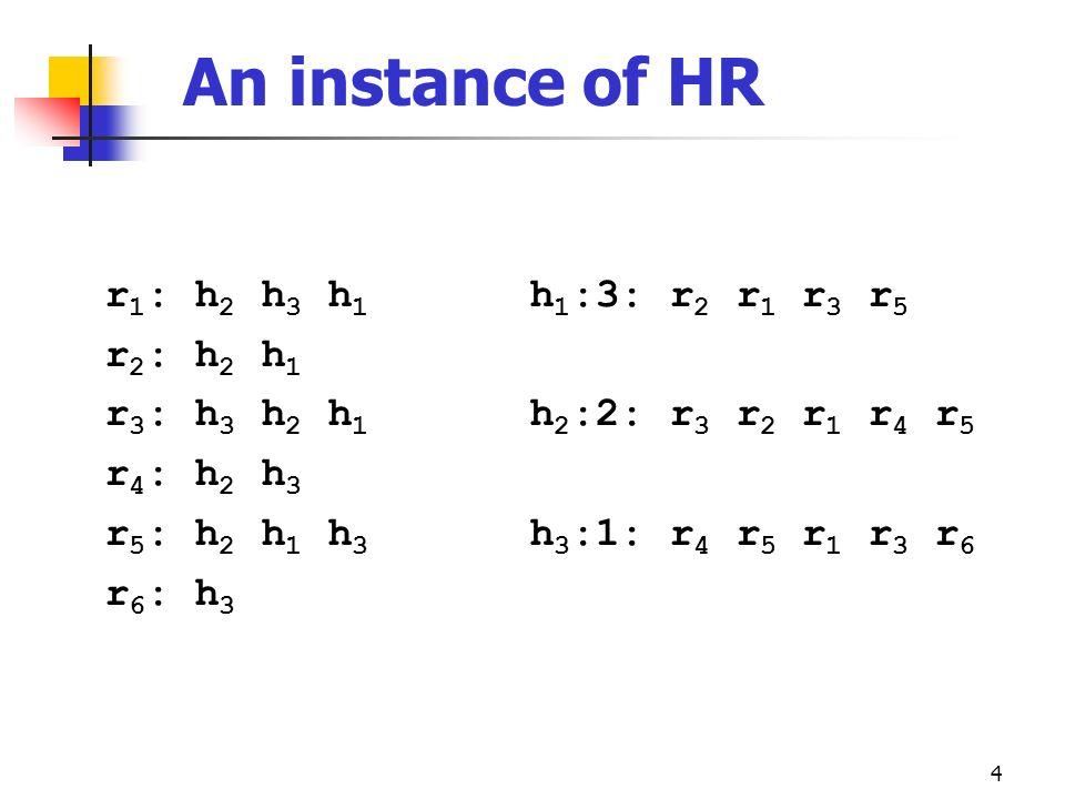 4 An instance of HR r 1 : h 2 h 3 h 1 r 2 : h 2 h 1 r 3 : h 3 h 2 h 1 r 4 : h 2 h 3 r 5 : h 2 h 1 h 3 r 6 : h 3 h 1 :3: r 2 r 1 r 3 r 5 h 2 :2: r 3 r