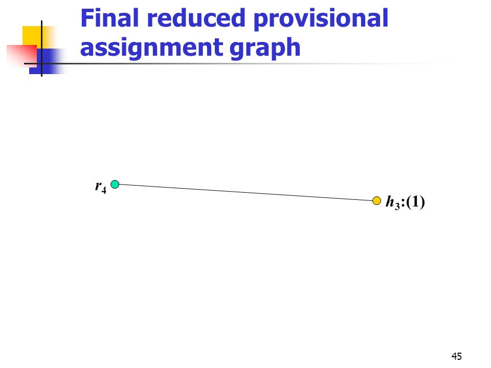 45 Final reduced provisional assignment graph r4r4 h 3 :(1)