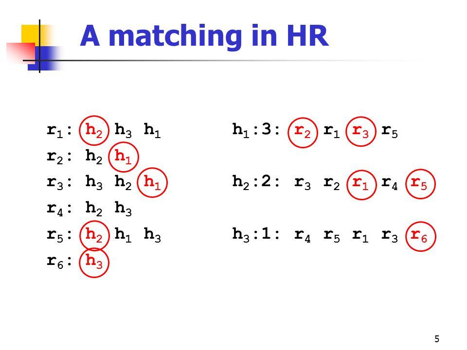 5 A matching in HR r 1 : h 2 h 3 h 1 r 2 : h 2 h 1 r 3 : h 3 h 2 h 1 r 4 : h 2 h 3 r 5 : h 2 h 1 h 3 r 6 : h 3 h 1 :3: r 2 r 1 r 3 r 5 h 2 :2: r 3 r 2