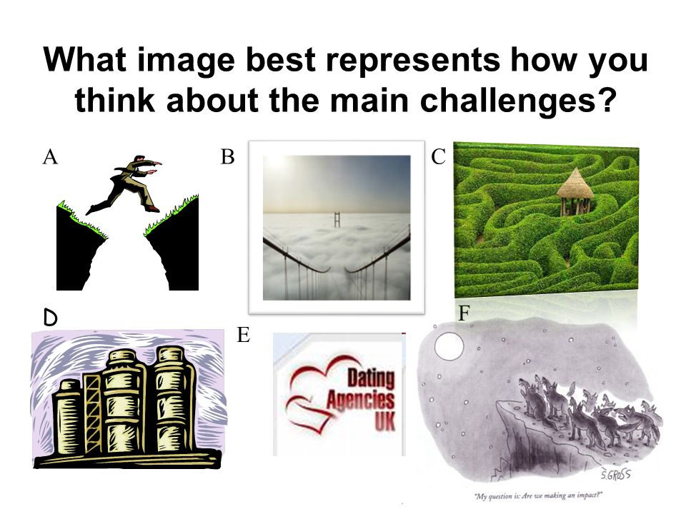 F What image best represents how you think about the main challenges? A E D CB