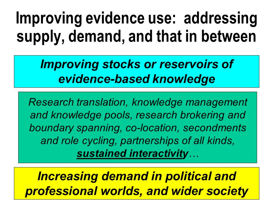 Improving evidence use: addressing supply, demand, and that in between Improving stocks or reservoirs of evidence-based knowledge Increasing demand in