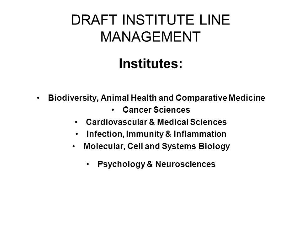 DRAFT INSTITUTE OF BIODIVERSITY, ANIMAL HEALTH & COMPARATIVE MEDICINE Director of Research Institute tbc Dr McKeegan Res.