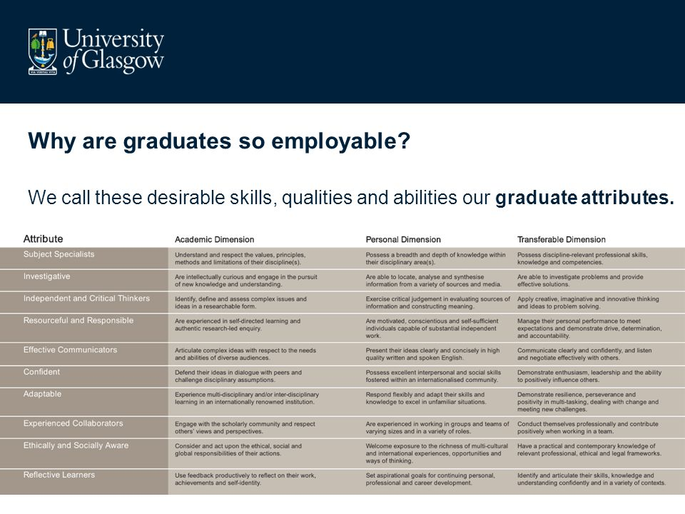 Why are graduates so employable.