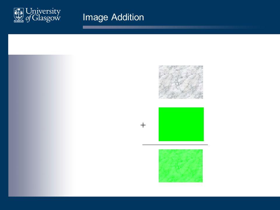Image Addition