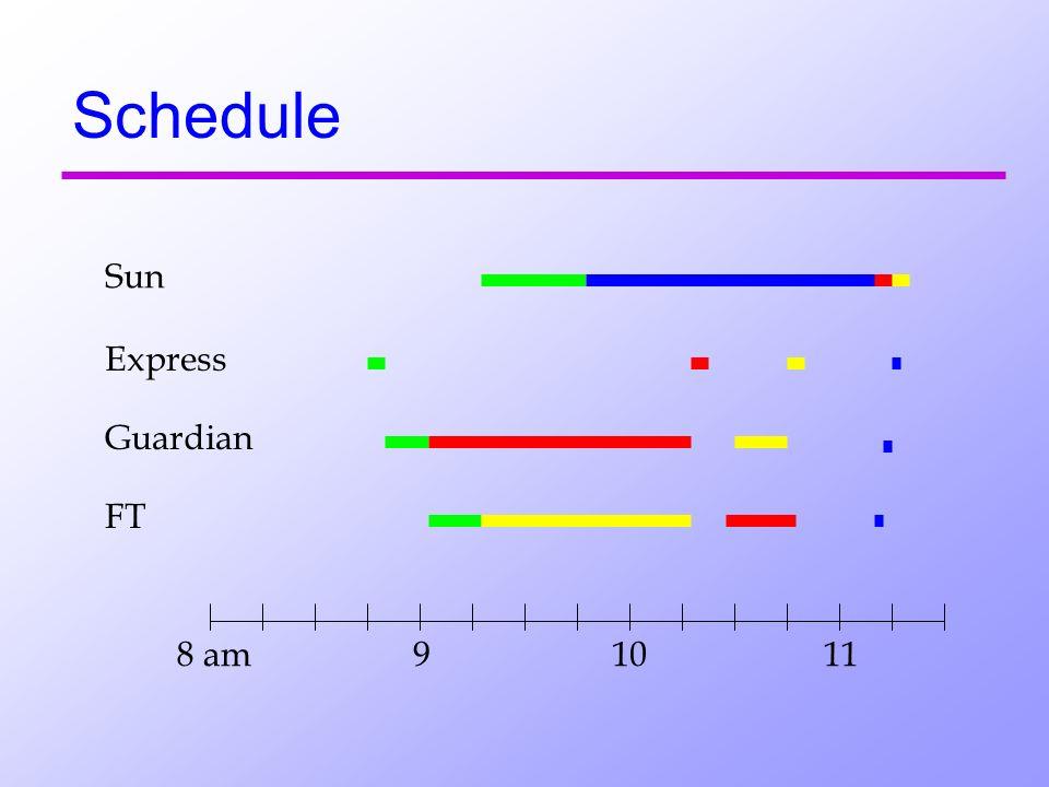 Schedule Sun 8 am91011 Express Guardian FT