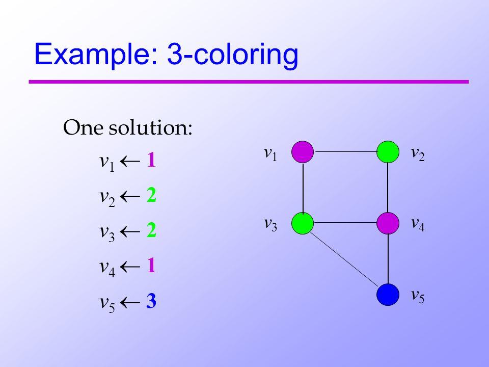 Example: 3-coloring One solution: v 1 1 v 2 2 v 3 2 v 4 1 v 5 3 v2v2 v3v3 v1v1 v5v5 v4v4