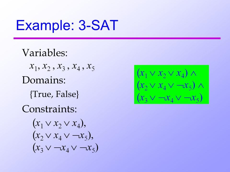 Example: 3-SAT Variables: x 1, x 2, x 3, x 4, x 5 Domains: {True, False} Constraints: ( x 1 x 2 x 4 ), ( x 2 x 4 x 5 ), ( x 3 x 4 x 5 ) ( x 1 x 2 x 4 ) ( x 2 x 4 x 5 ) ( x 3 x 4 x 5 )