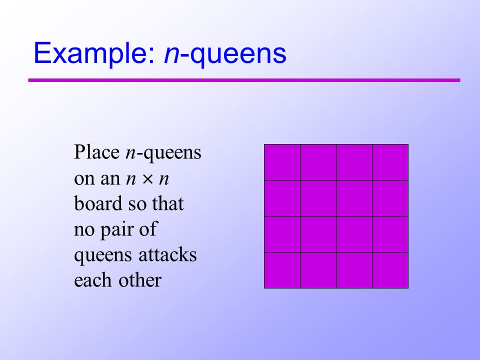 Example: n-queens Place n-queens on an n n board so that no pair of queens attacks each other